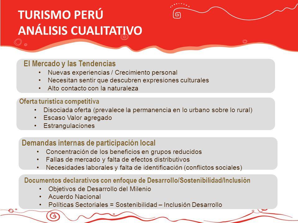 TURISMO PERÚ ANÁLISIS CUALITATIVO El Mercado y las Tendencias