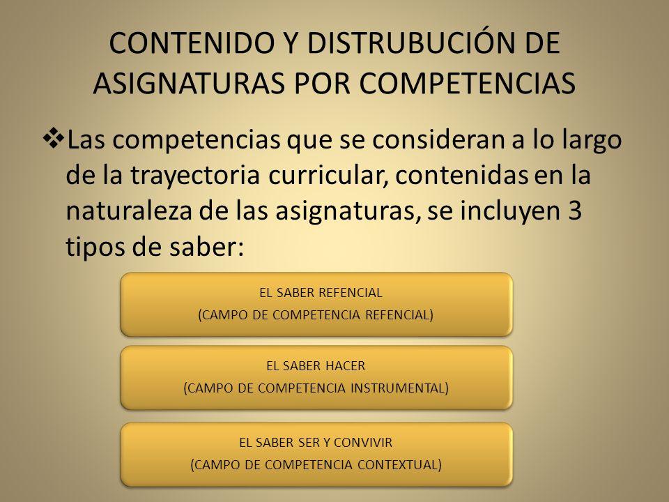 CONTENIDO Y DISTRUBUCIÓN DE ASIGNATURAS POR COMPETENCIAS