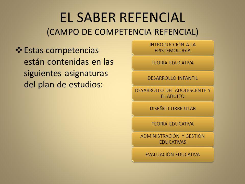EL SABER REFENCIAL (CAMPO DE COMPETENCIA REFENCIAL)