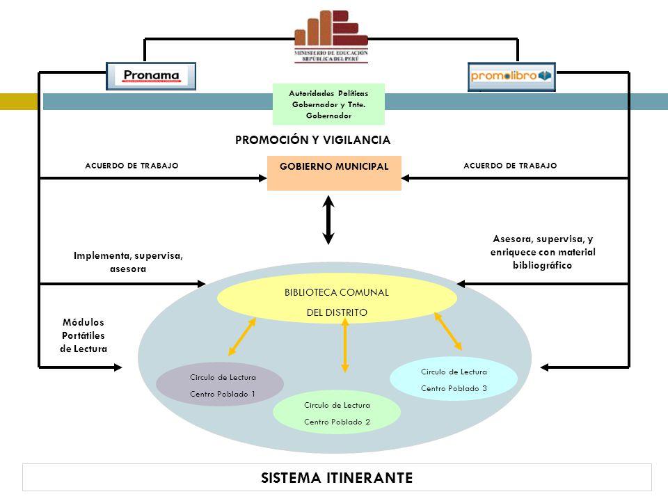 SISTEMA ITINERANTE PROMOCIÓN Y VIGILANCIA GOBIERNO MUNICIPAL