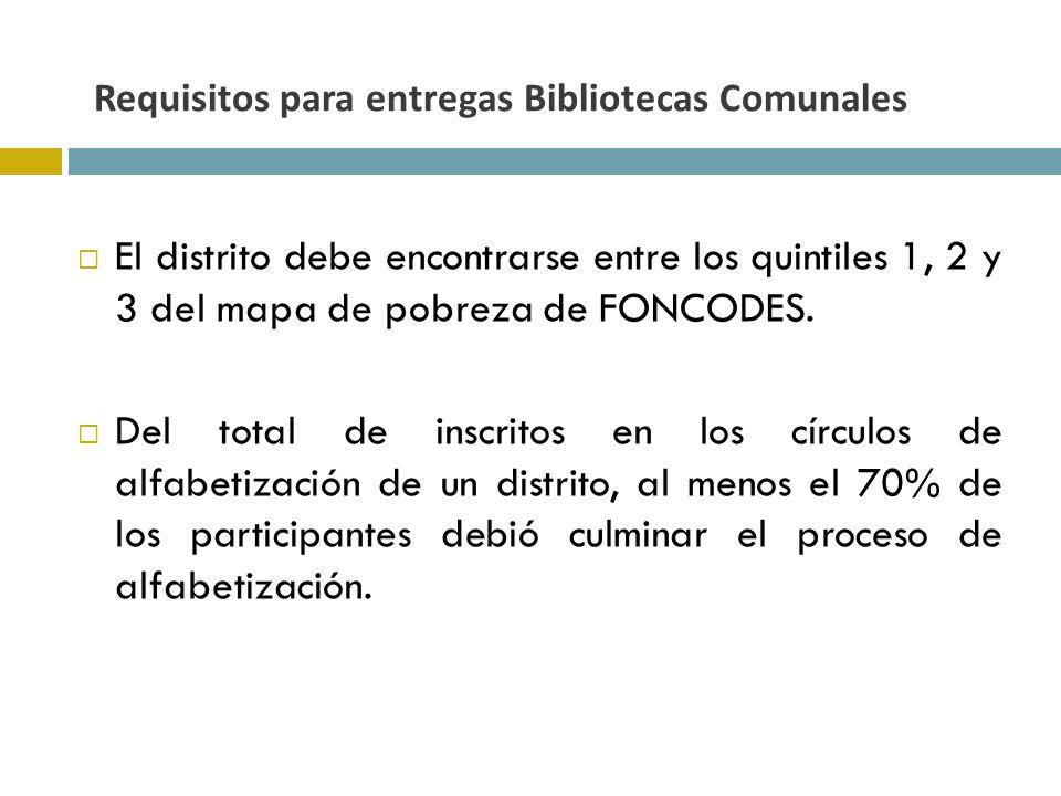Requisitos para entregas Bibliotecas Comunales
