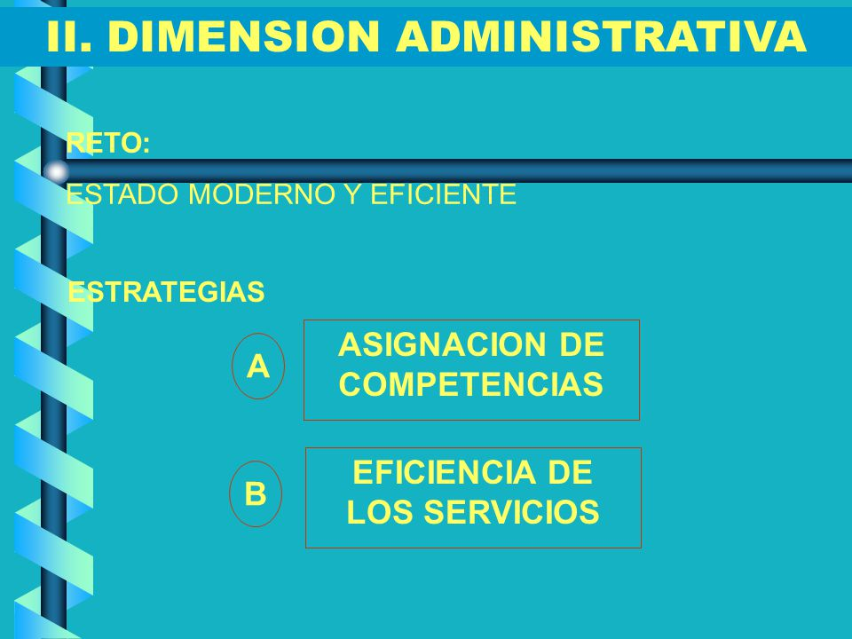 II. DIMENSION ADMINISTRATIVA