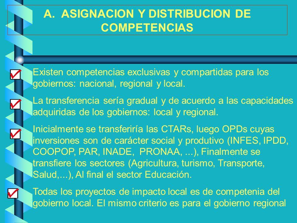 A. ASIGNACION Y DISTRIBUCION DE COMPETENCIAS