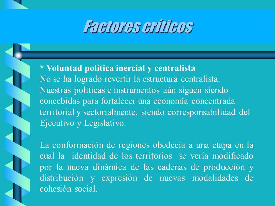 Factores críticos * Voluntad política inercial y centralista