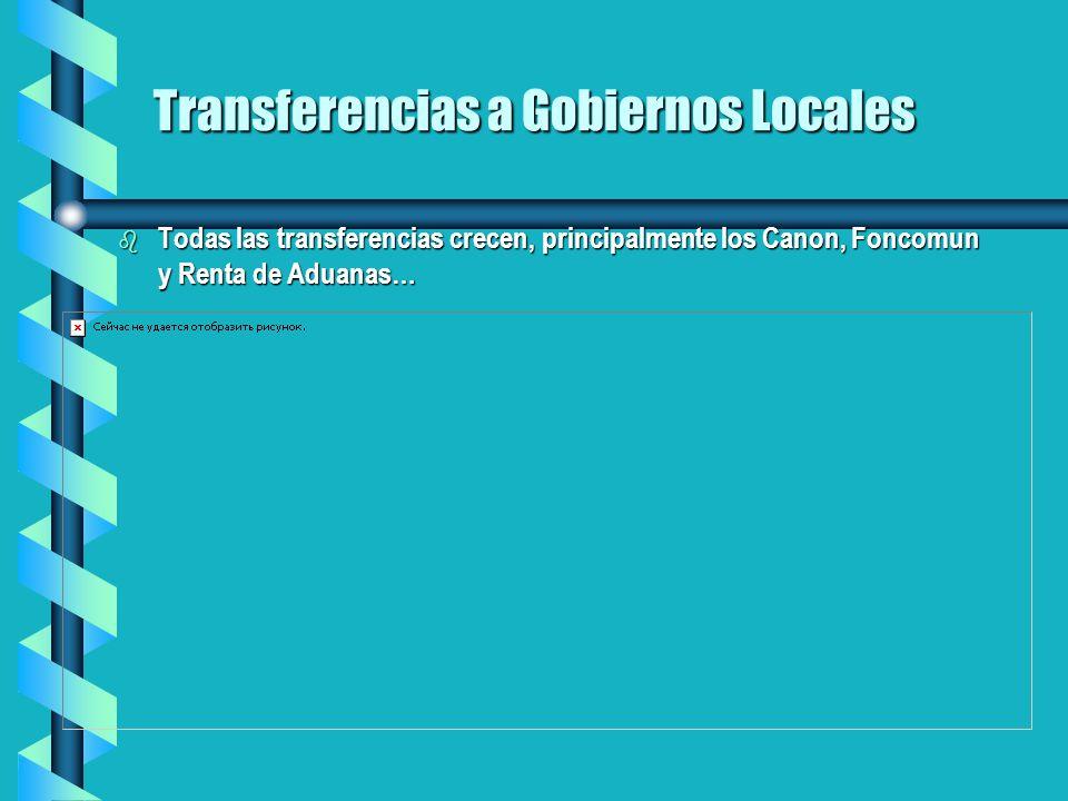 Transferencias a Gobiernos Locales