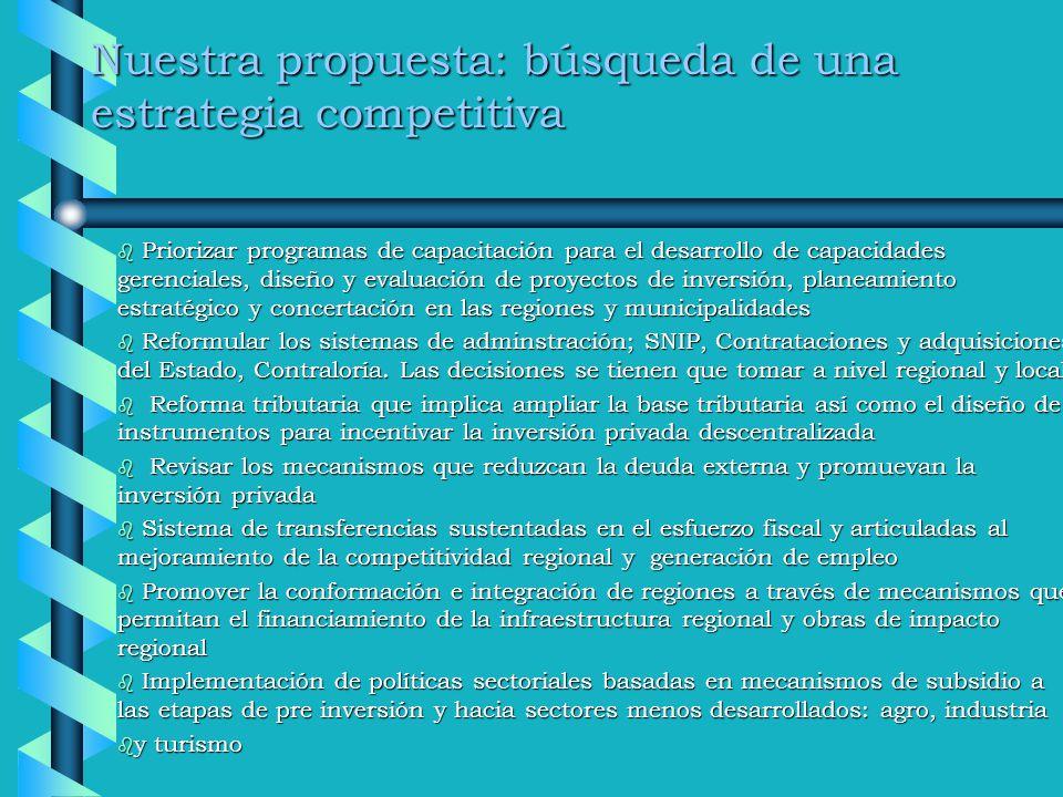 Nuestra propuesta: búsqueda de una estrategia competitiva