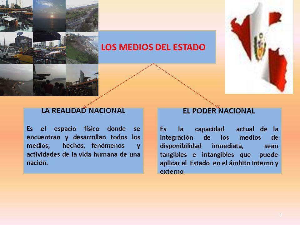 LOS MEDIOS DEL ESTADO LA REALIDAD NACIONAL EL PODER NACIONAL