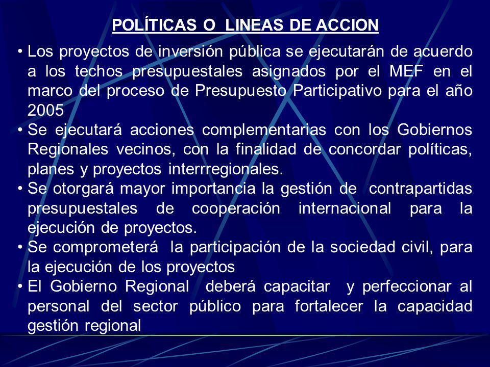POLÍTICAS O LINEAS DE ACCION