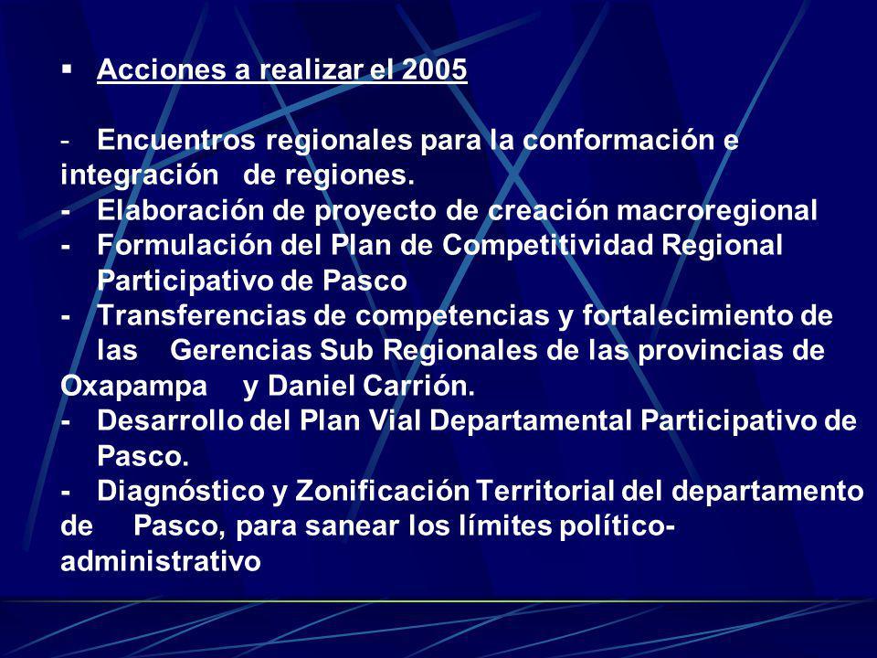 Acciones a realizar el 2005 -