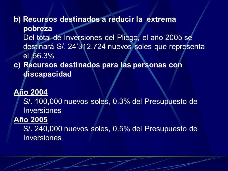 Recursos destinados a reducir la. extrema. pobreza