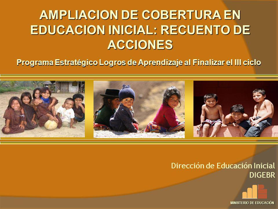 AMPLIACION DE COBERTURA EN EDUCACION INICIAL: RECUENTO DE ACCIONES