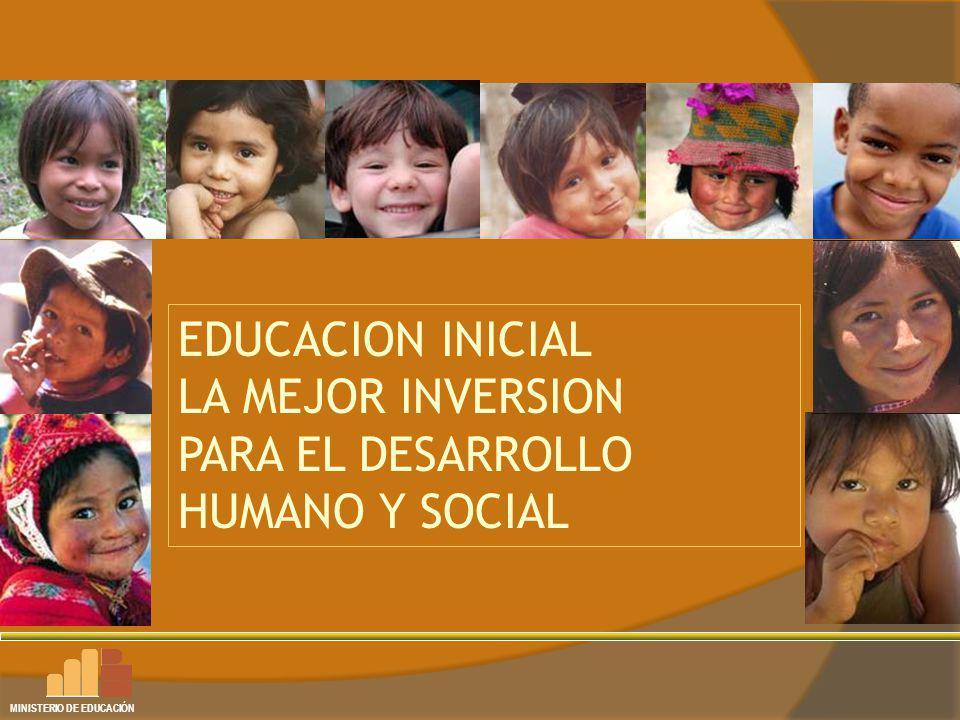 PARA EL DESARROLLO HUMANO Y SOCIAL