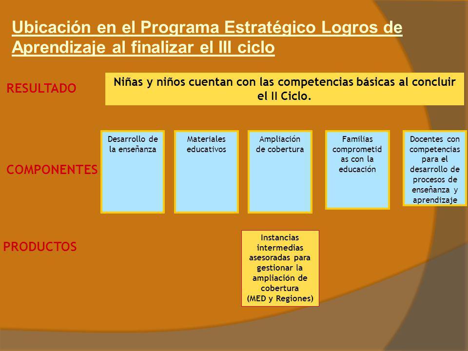 Ubicación en el Programa Estratégico Logros de Aprendizaje al finalizar el III ciclo