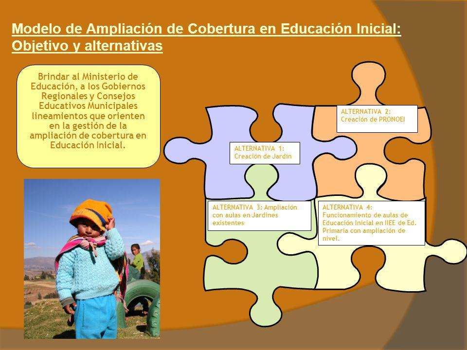 Modelo de Ampliación de Cobertura en Educación Inicial: Objetivo y alternativas