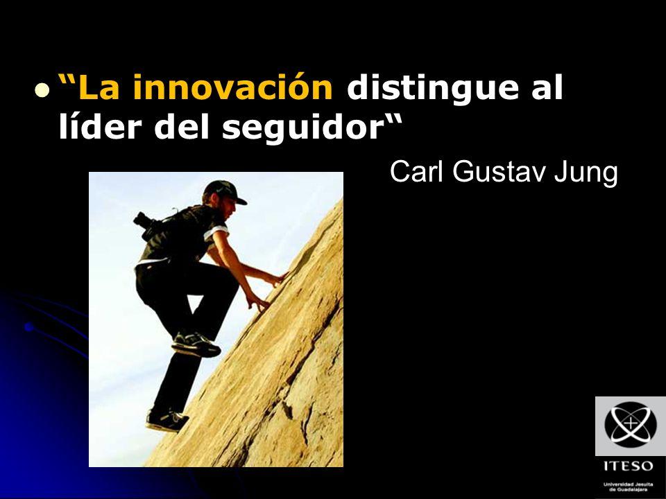 La innovación distingue al líder del seguidor