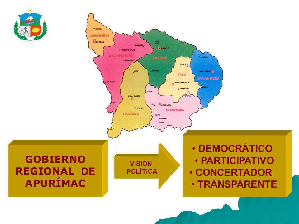 DEMOCRÁTICO PARTICIPATIVO GOBIERNO CONCERTADOR REGIONAL DE