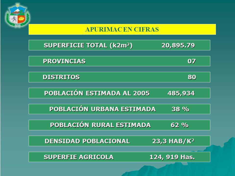 APURIMAC EN CIFRAS SUPERFICIE TOTAL (k2m2) 20,895.79 PROVINCIAS 07