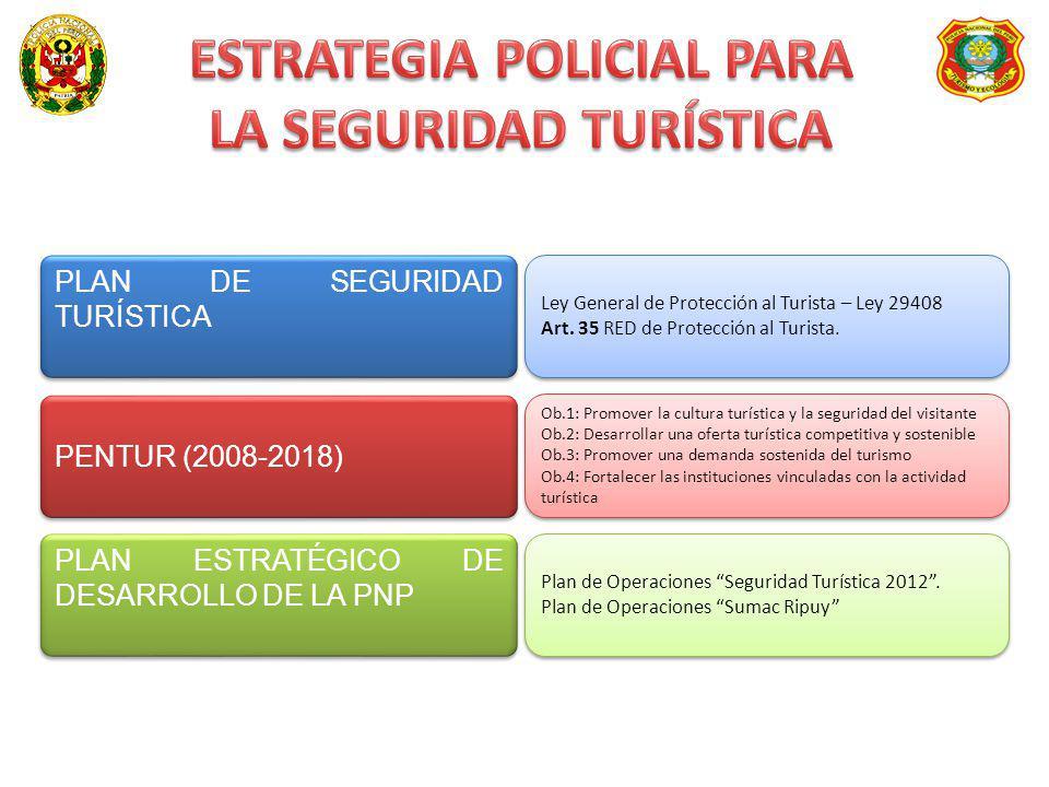 ESTRATEGIA POLICIAL PARA LA SEGURIDAD TURÍSTICA