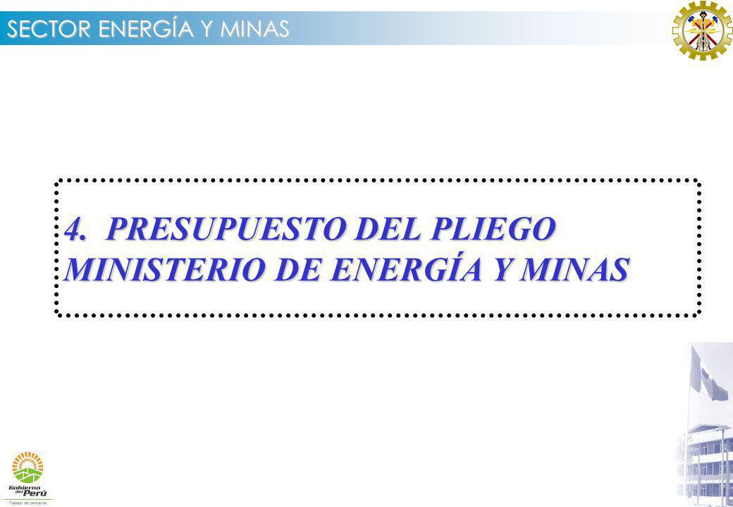 4. PRESUPUESTO DEL PLIEGO MINISTERIO DE ENERGÍA Y MINAS