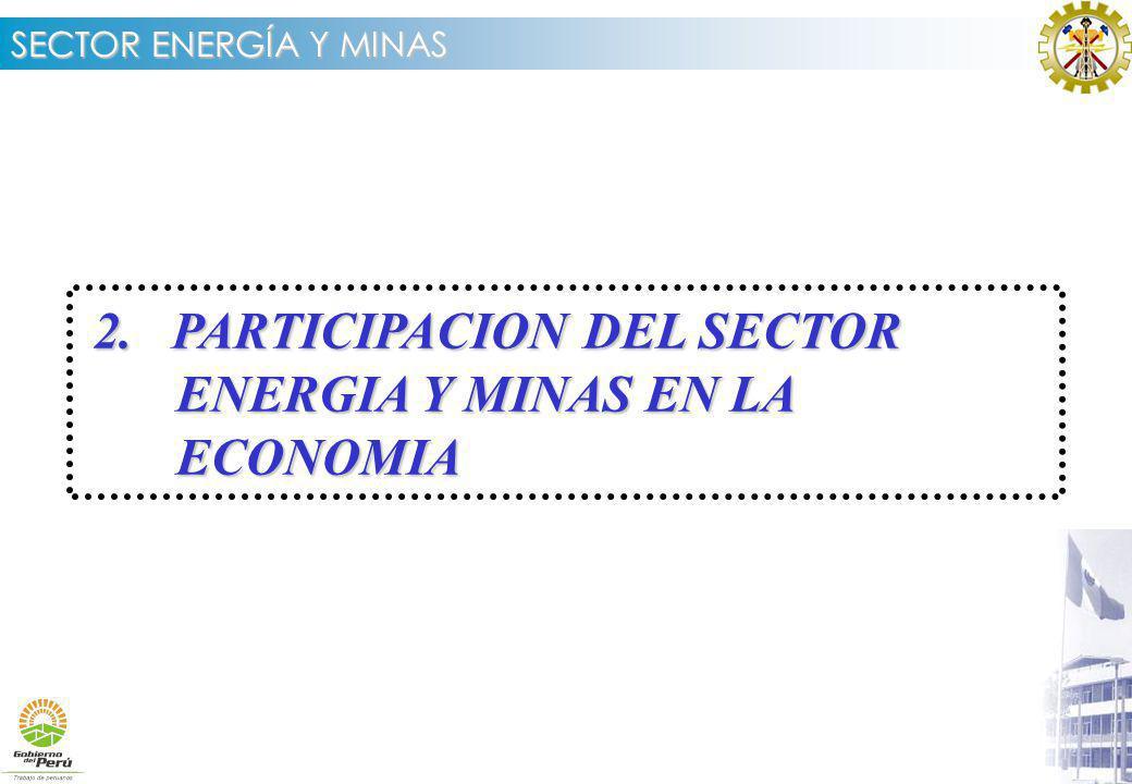 2. PARTICIPACION DEL SECTOR ENERGIA Y MINAS EN LA ECONOMIA