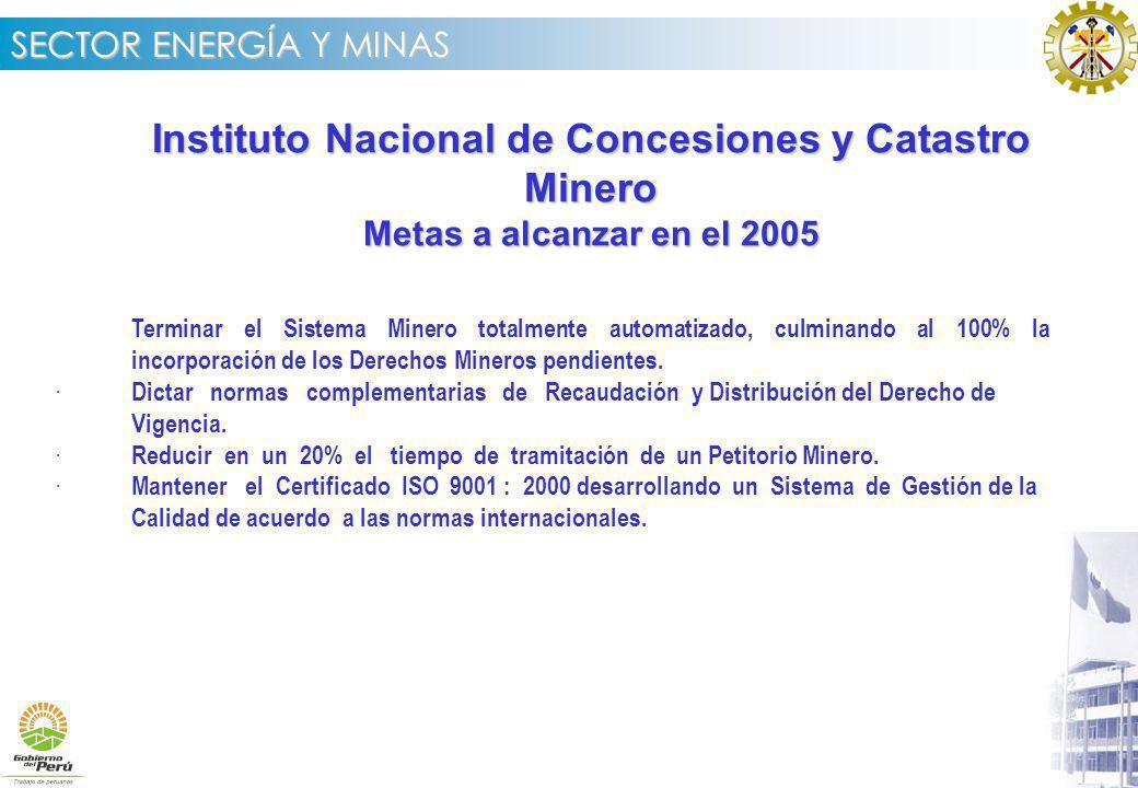 Instituto Nacional de Concesiones y Catastro Minero