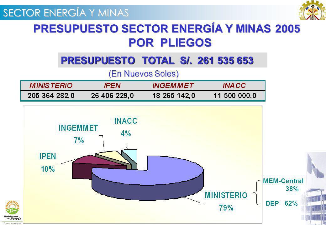 POR PLIEGOS PRESUPUESTO SECTOR ENERGÍA Y MINAS 2005