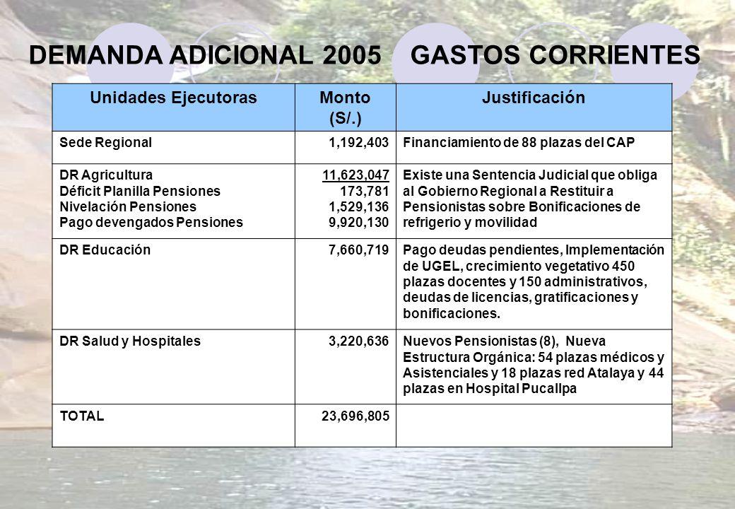 DEMANDA ADICIONAL 2005 GASTOS CORRIENTES