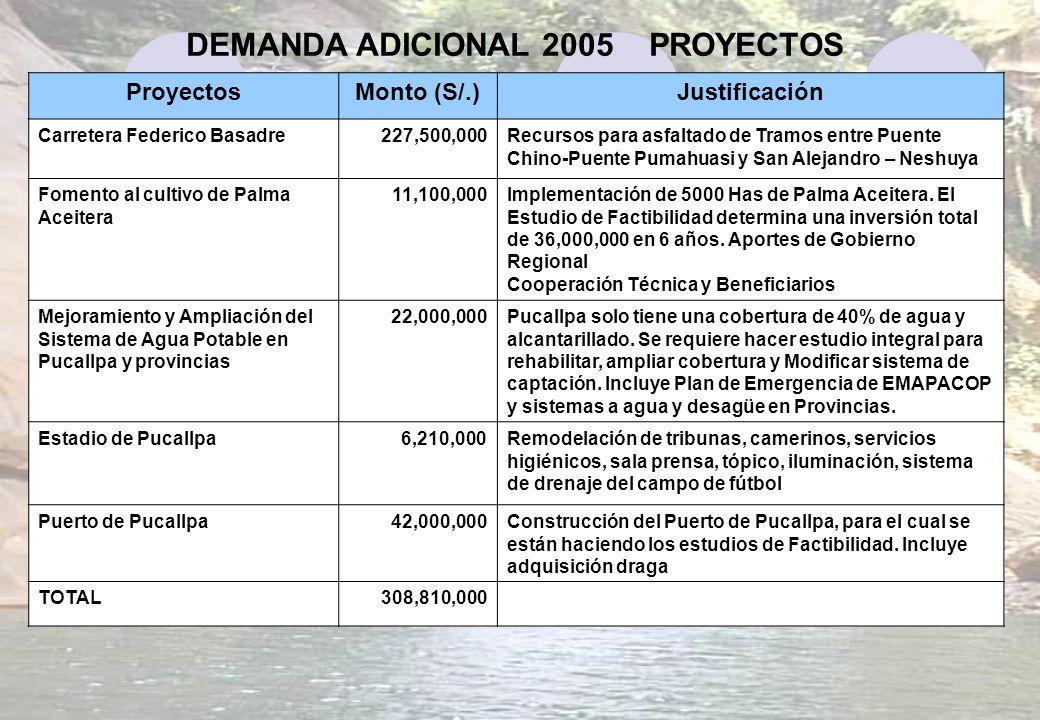 DEMANDA ADICIONAL 2005 PROYECTOS