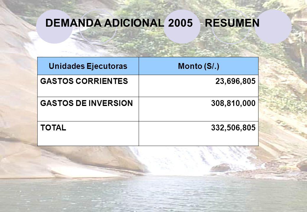 DEMANDA ADICIONAL 2005 RESUMEN