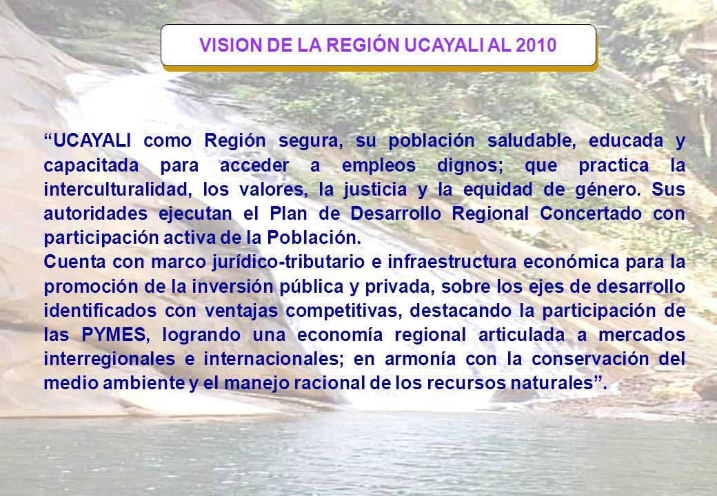 VISION DE LA REGIÓN UCAYALI AL 2010