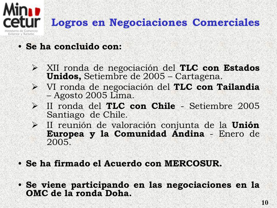Logros en Negociaciones Comerciales