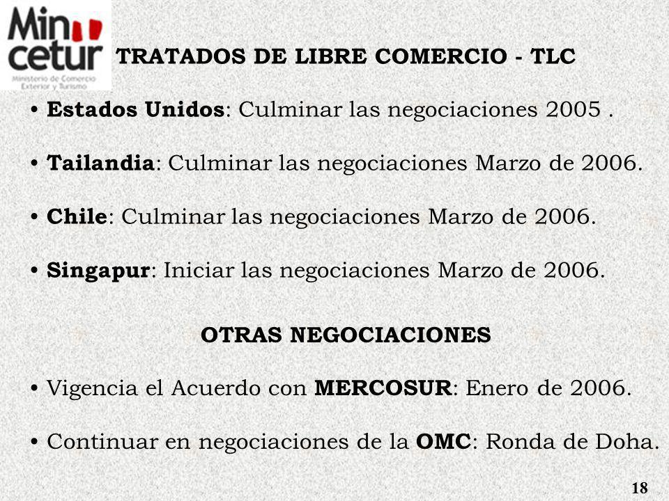 TRATADOS DE LIBRE COMERCIO - TLC