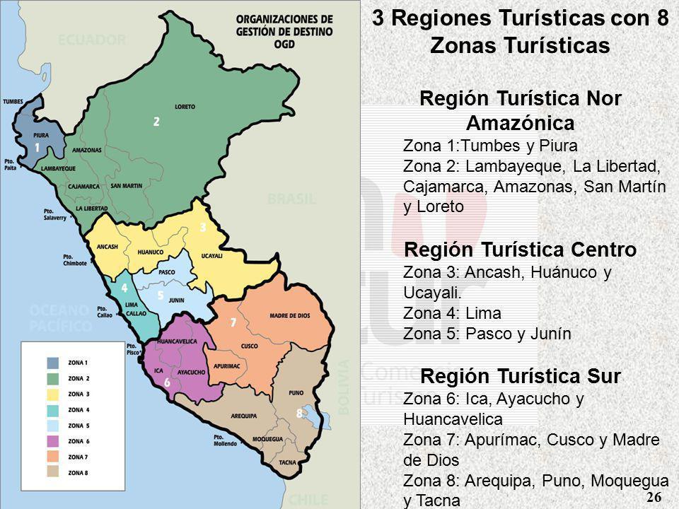 3 Regiones Turísticas con 8 Zonas Turísticas