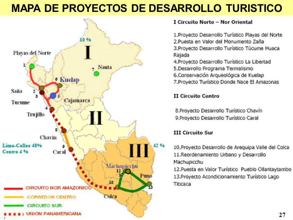MAPA DE PROYECTOS DE DESARROLLO TURISTICO