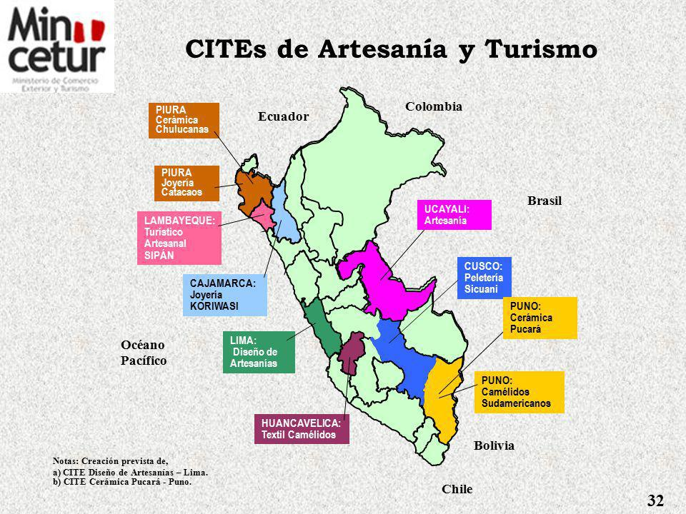 CITEs de Artesanía y Turismo