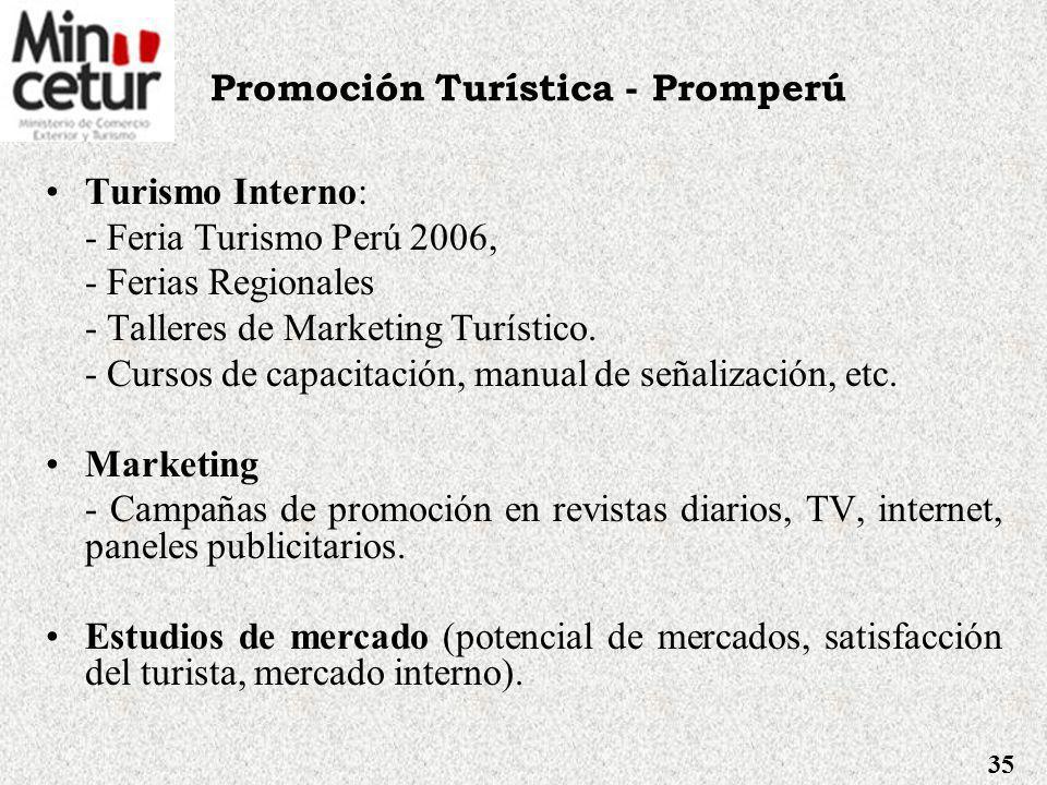 Promoción Turística - Promperú