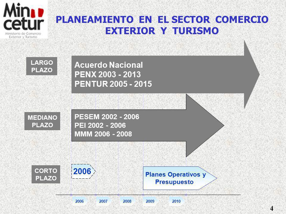 PLANEAMIENTO EN EL SECTOR COMERCIO EXTERIOR Y TURISMO