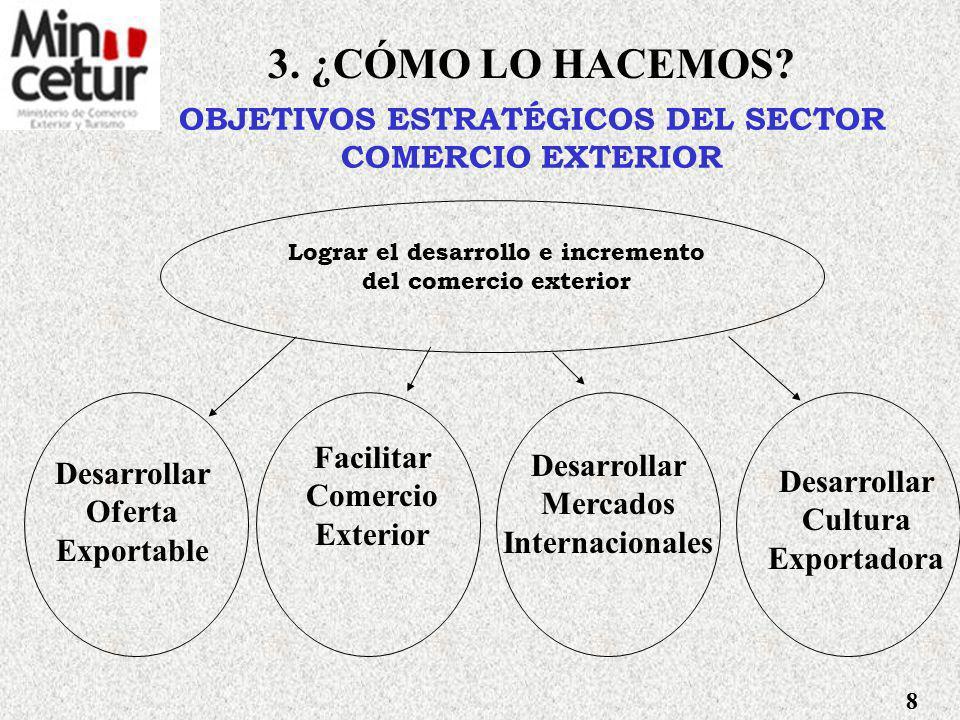 OBJETIVOS ESTRATÉGICOS DEL SECTOR COMERCIO EXTERIOR