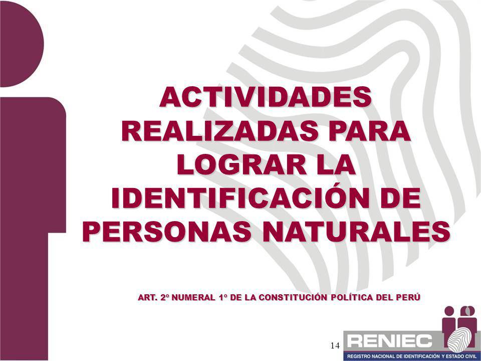 ACTIVIDADES REALIZADAS PARA LOGRAR LA IDENTIFICACIÓN DE PERSONAS NATURALES