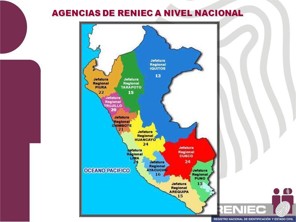 AGENCIAS DE RENIEC A NIVEL NACIONAL