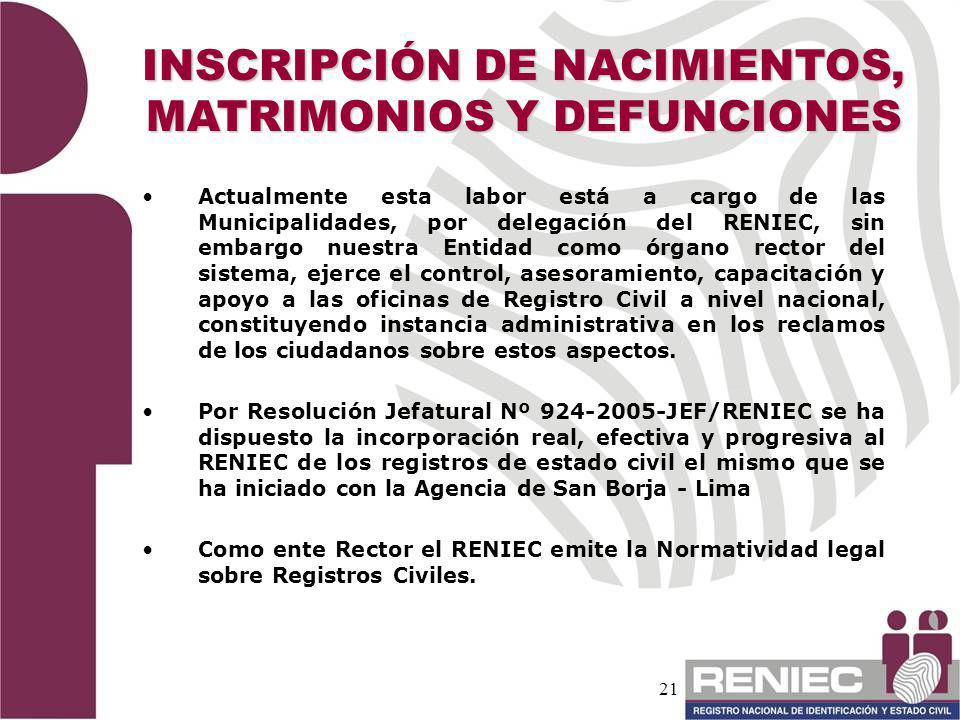 INSCRIPCIÓN DE NACIMIENTOS, MATRIMONIOS Y DEFUNCIONES