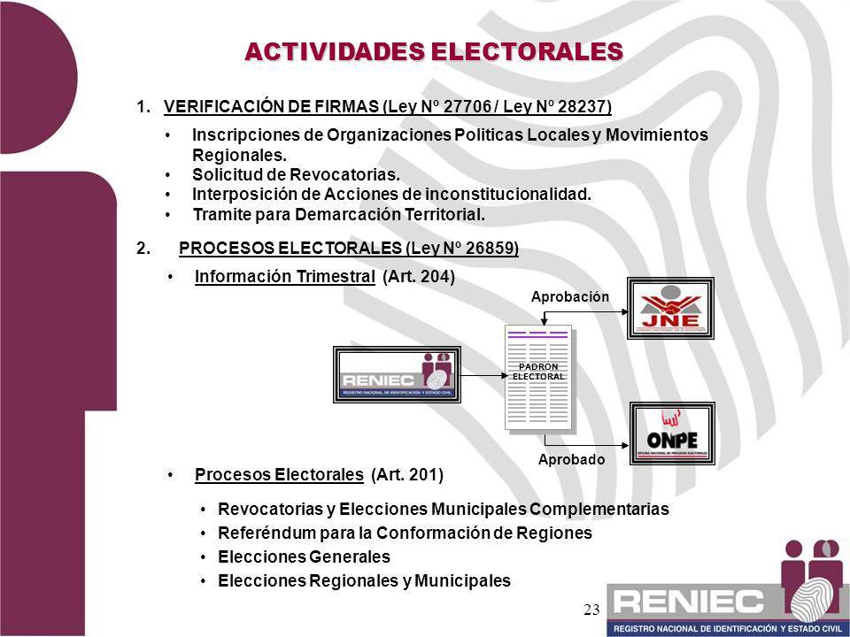 ACTIVIDADES ELECTORALES