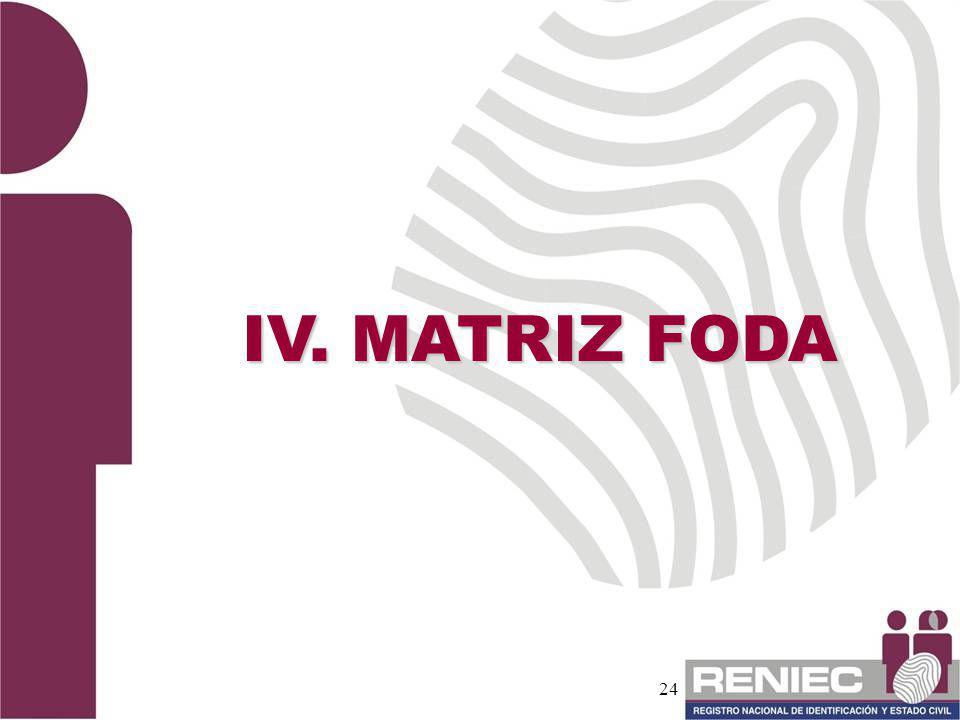 IV. MATRIZ FODA