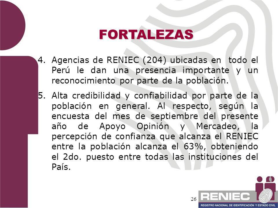 FORTALEZAS Agencias de RENIEC (204) ubicadas en todo el Perú le dan una presencia importante y un reconocimiento por parte de la población.