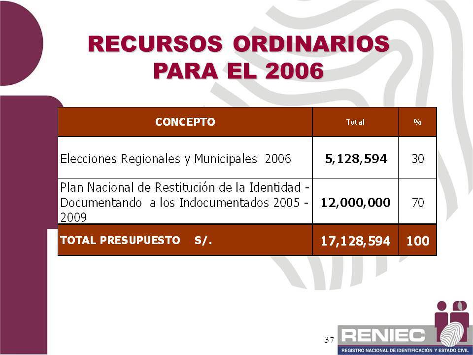 RECURSOS ORDINARIOS PARA EL 2006
