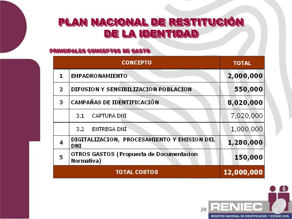 PLAN NACIONAL DE RESTITUCIÓN DE LA IDENTIDAD
