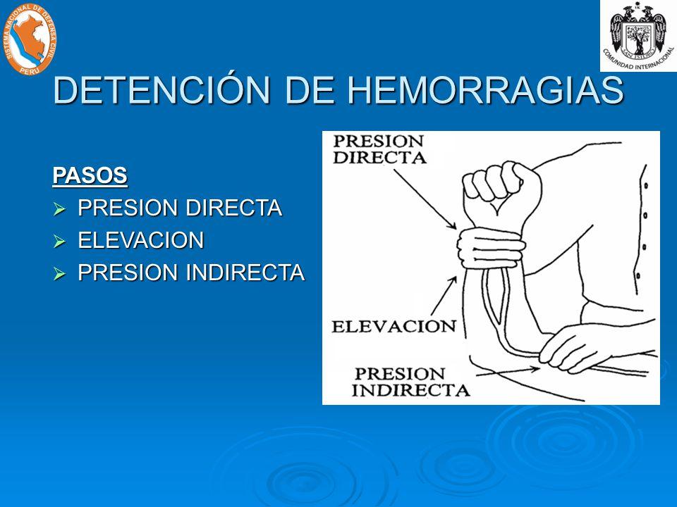DETENCIÓN DE HEMORRAGIAS