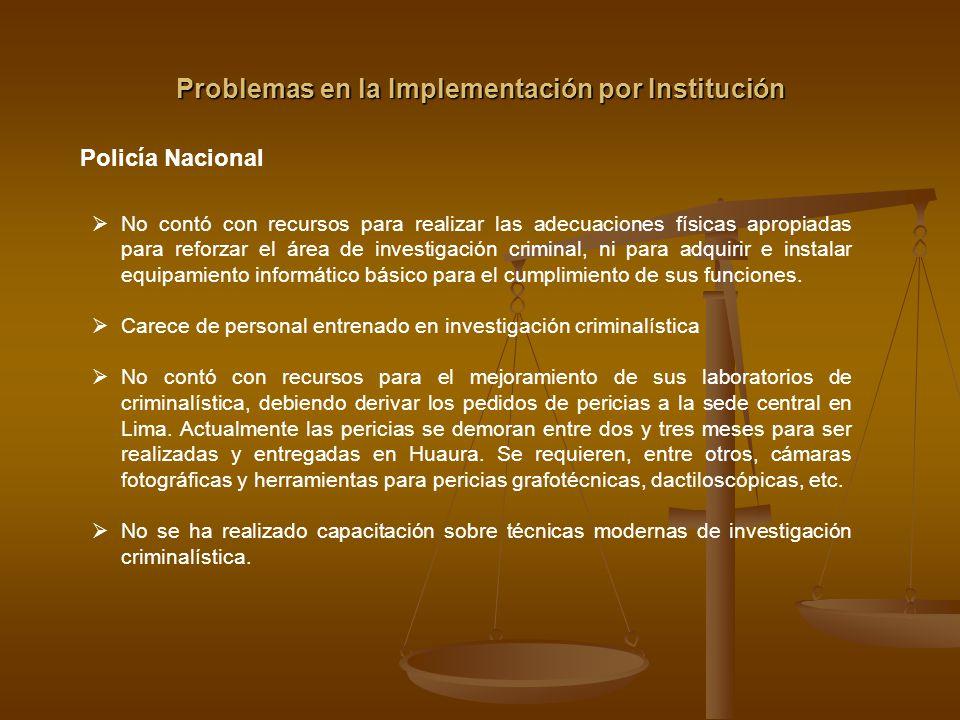Problemas en la Implementación por Institución