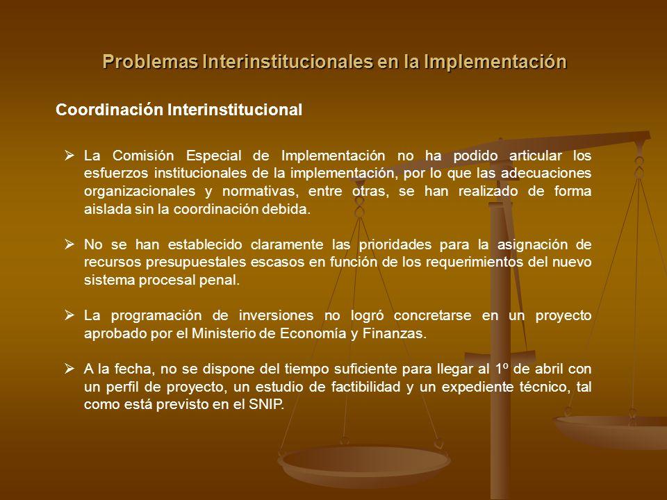Problemas Interinstitucionales en la Implementación