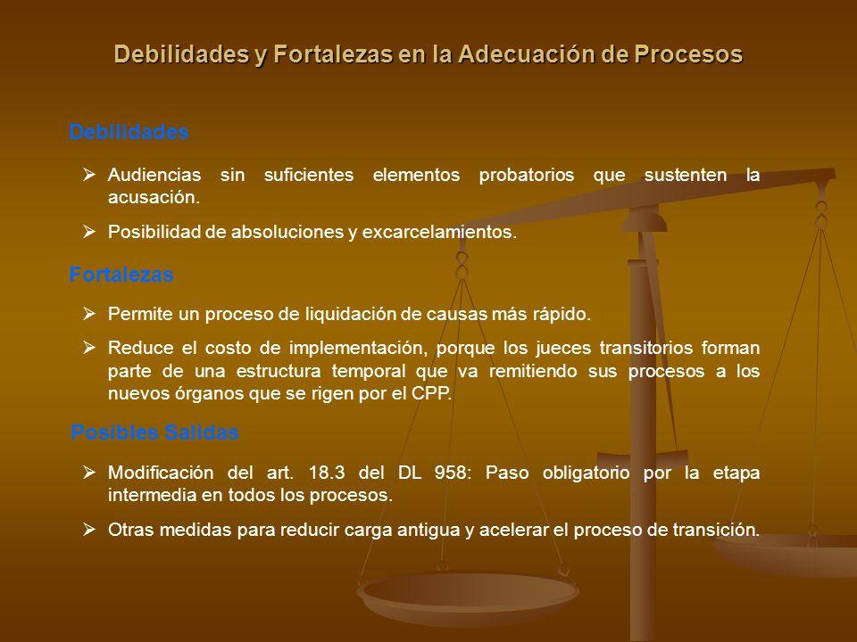 Debilidades y Fortalezas en la Adecuación de Procesos